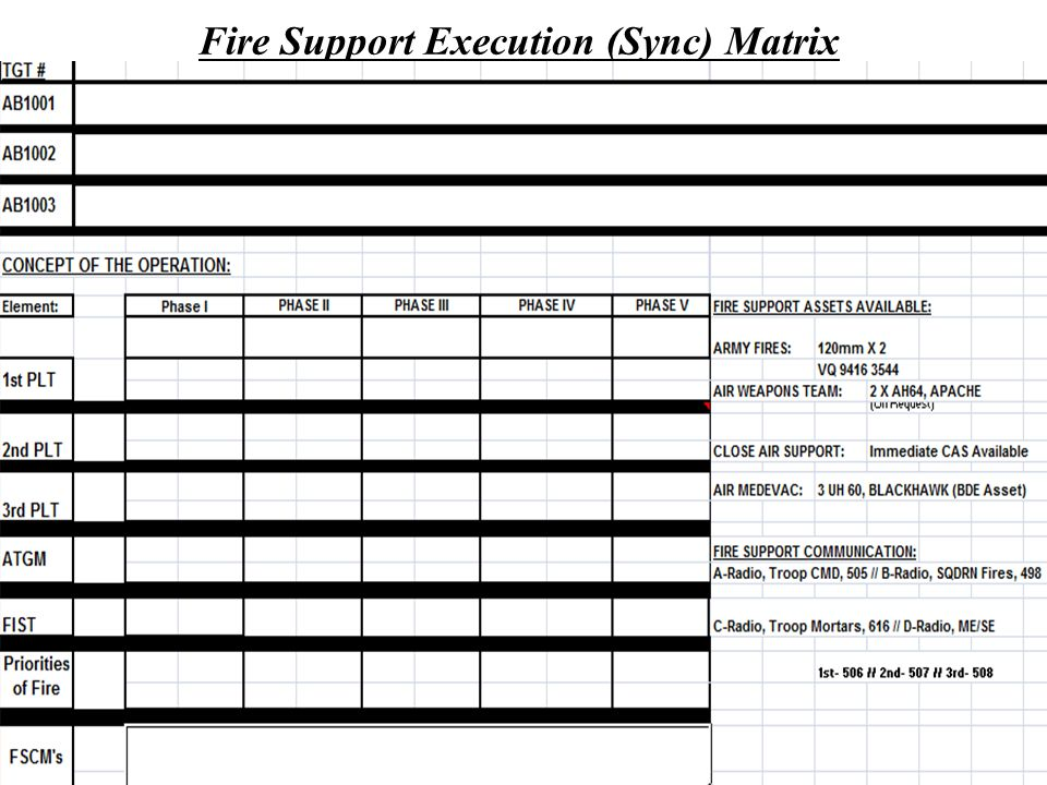 Fire Support Execution (Sync) Matrix