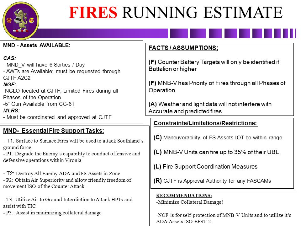 FIRES RUNNING ESTIMATE