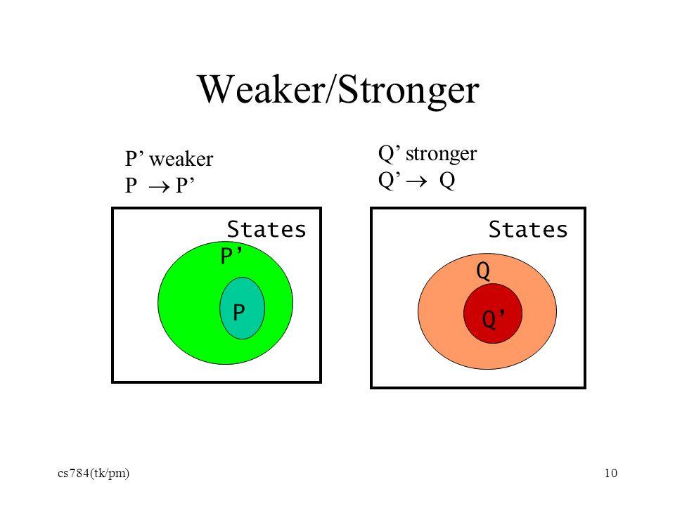 Weaker/Stronger Q' stronger P' weaker Q'  Q P  P' States States P' Q