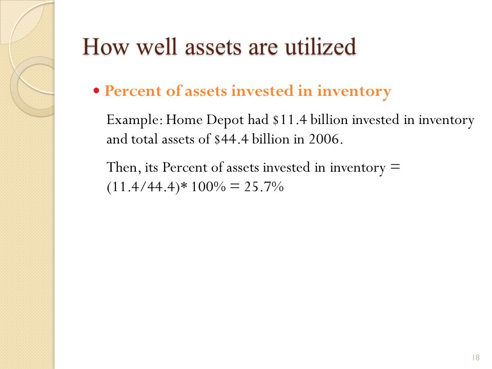 How well assets are utilized