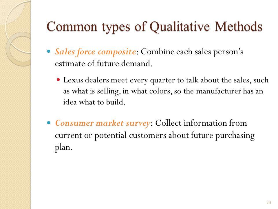 Common types of Qualitative Methods