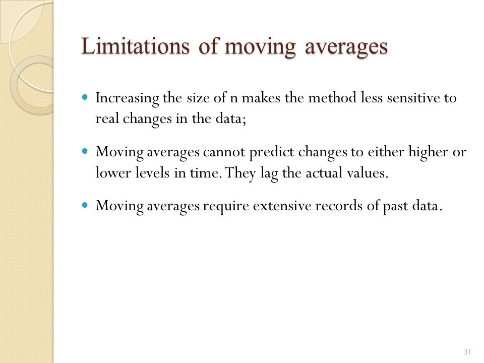 Limitations of moving averages