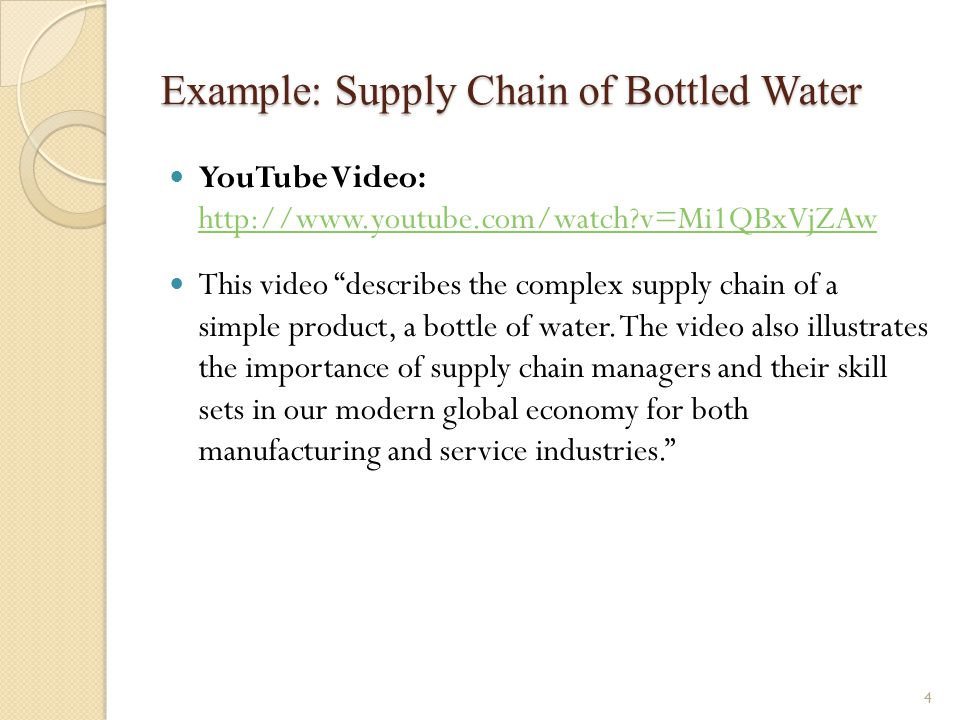 Example: Supply Chain of Bottled Water
