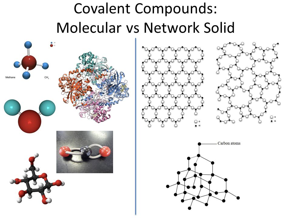 Covalent Compounds: Molecular vs Network Solid