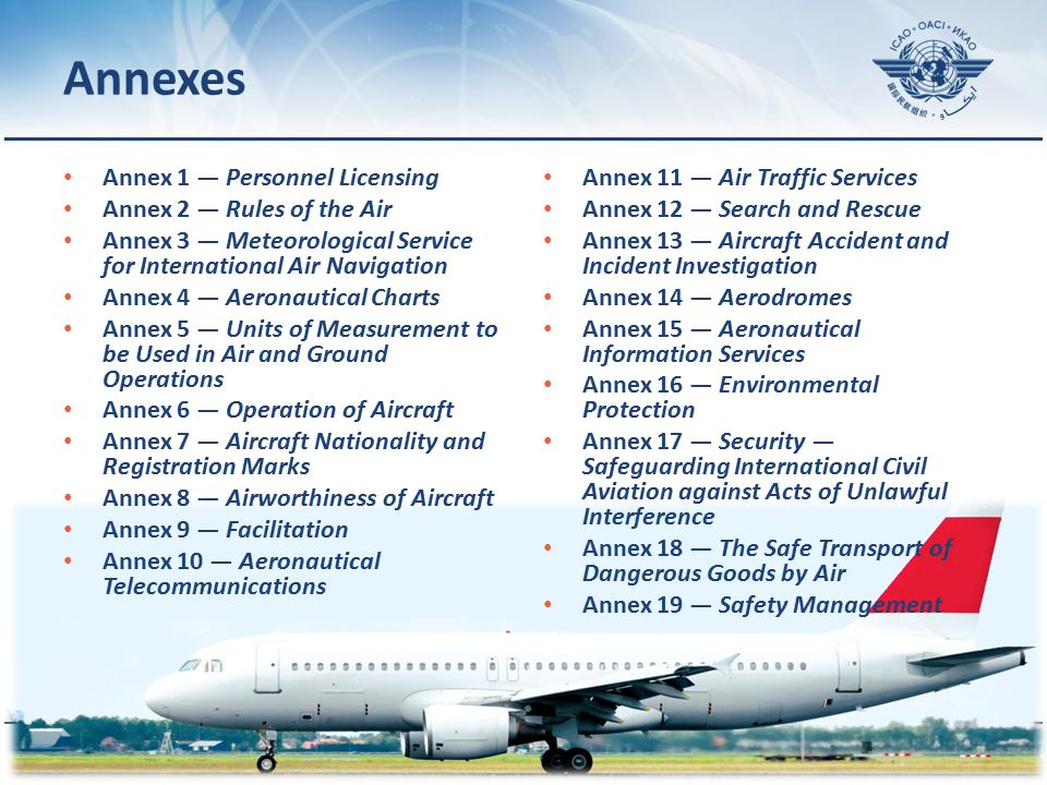 Annexes Annex 1 — Personnel Licensing Annex 2 — Rules of the Air