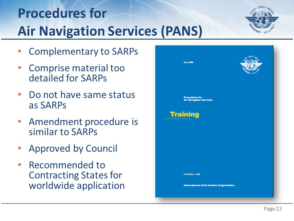 Procedures for Air Navigation Services (PANS)