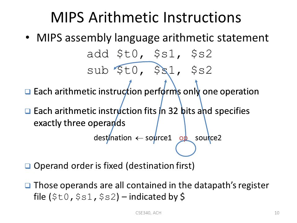 MIPS Arithmetic Instructions