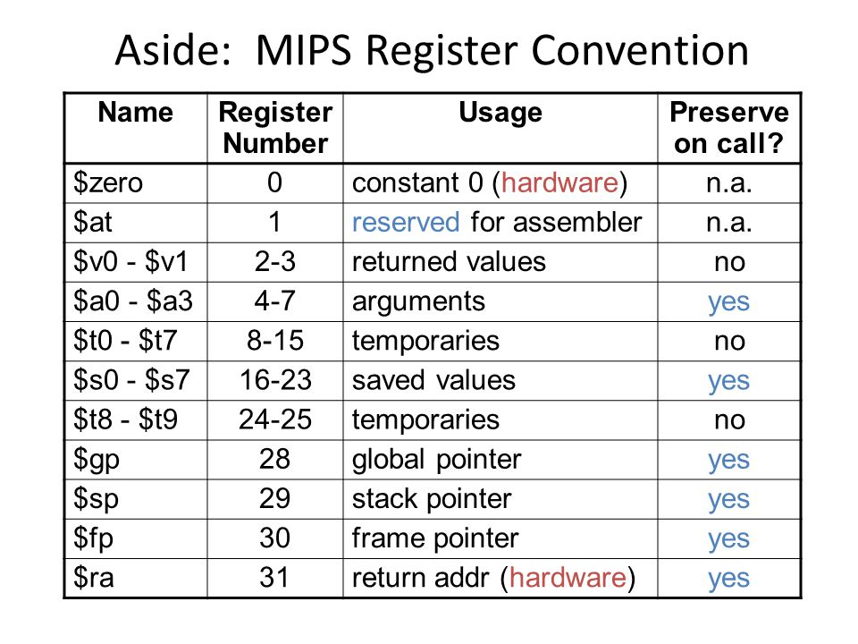 Aside: MIPS Register Convention