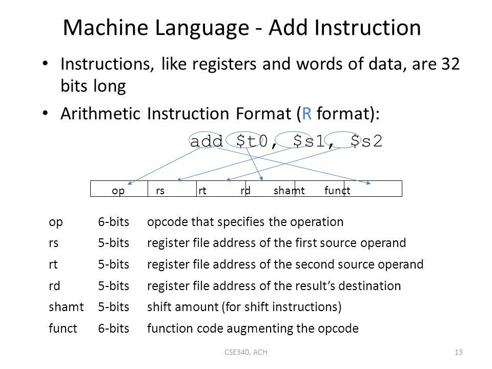 Machine Language - Add Instruction
