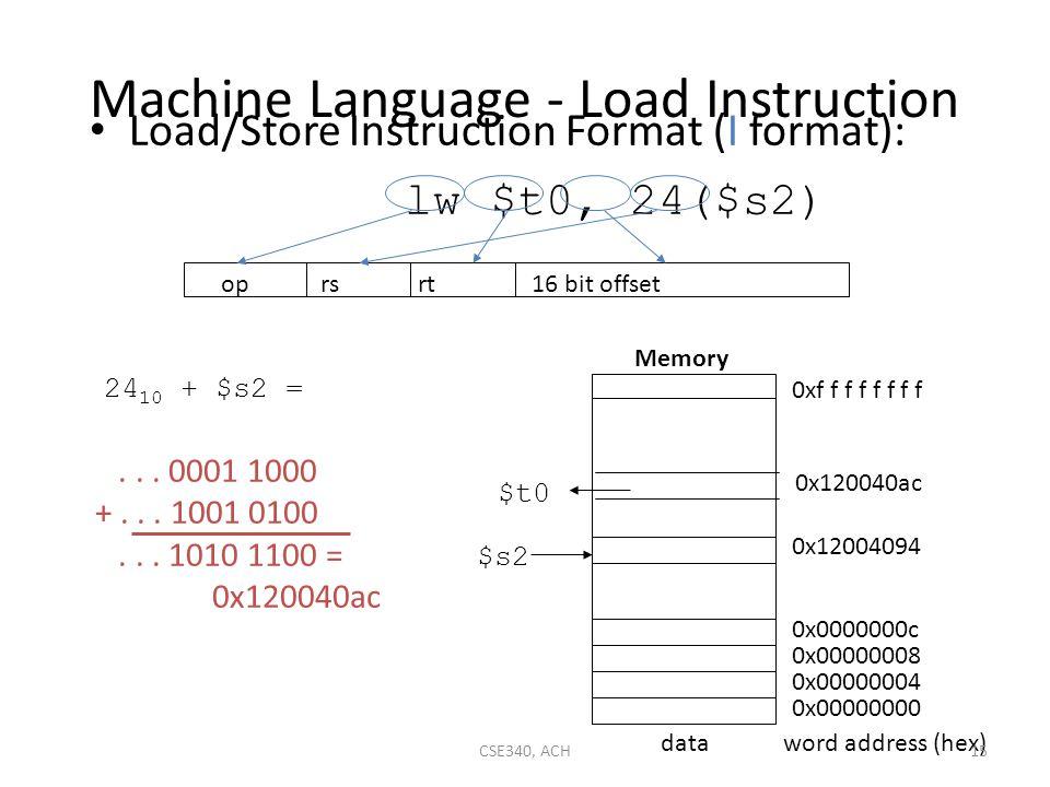 Machine Language - Load Instruction