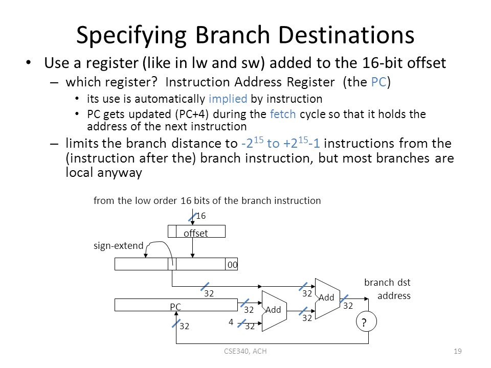 Specifying Branch Destinations