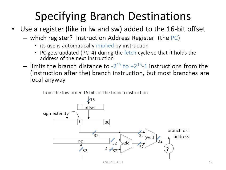 Specifying Branch Destinations