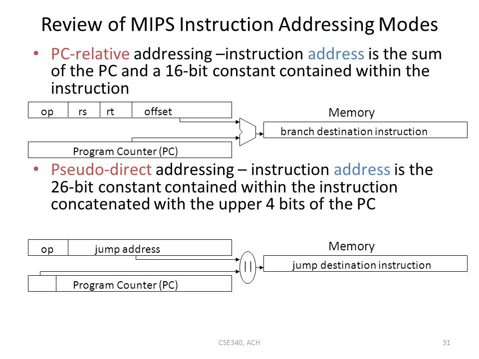 Review of MIPS Instruction Addressing Modes