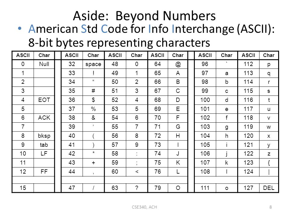 Aside: Beyond Numbers American Std Code for Info Interchange (ASCII): 8-bit bytes representing characters.