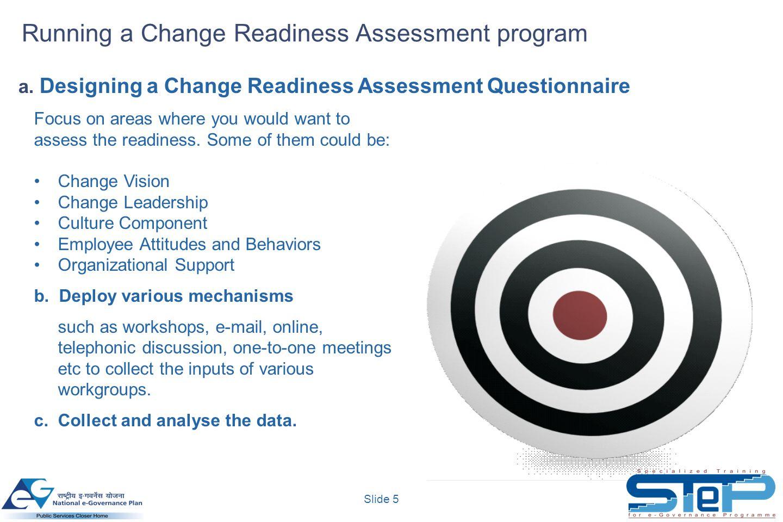 Running a Change Readiness Assessment program