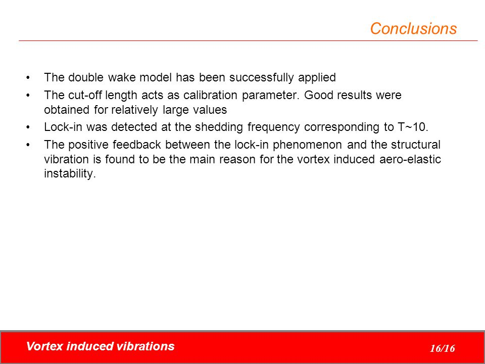 Conclusions The double wake model has been successfully applied