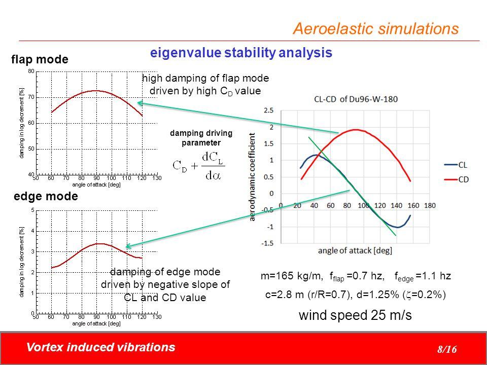 Aeroelastic simulations