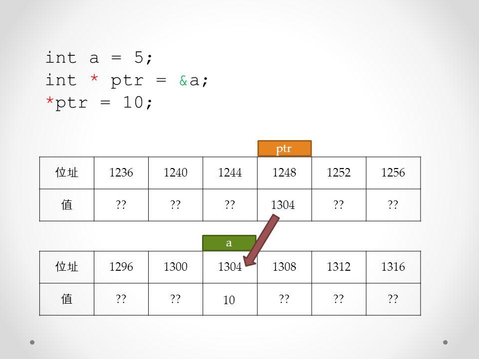 int a = 5; int * ptr = &a; *ptr = 10; ptr 位址 1236 1240 1244 1248 1252