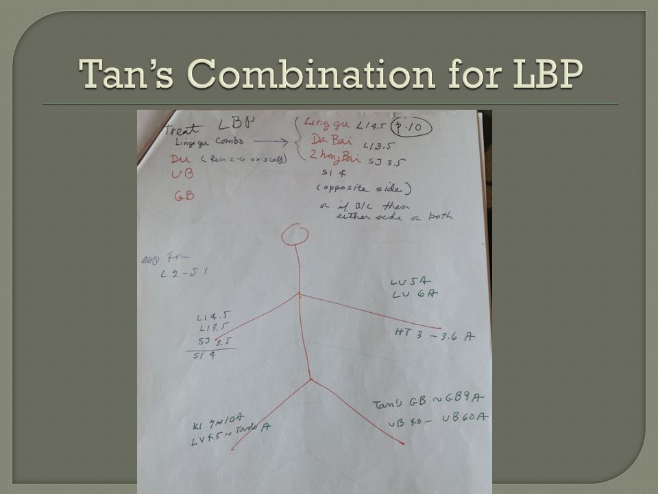 Tan's Combination for LBP