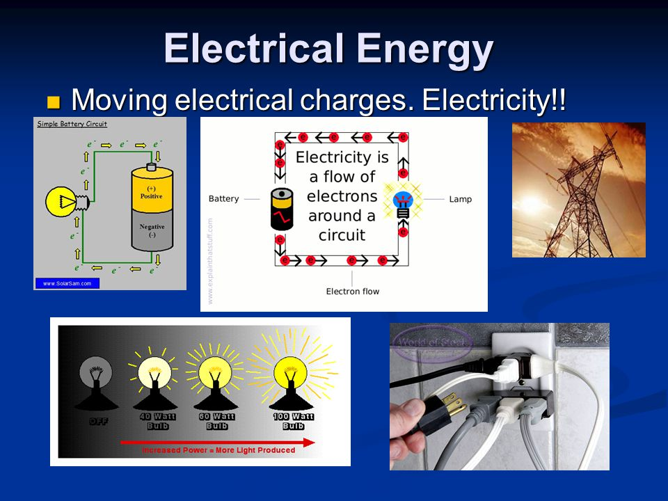 Electrical Energy Moving electrical charges. Electricity!!