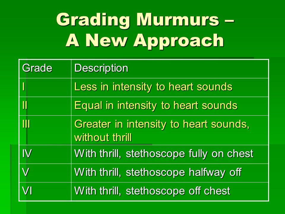 Grading Murmurs – A New Approach