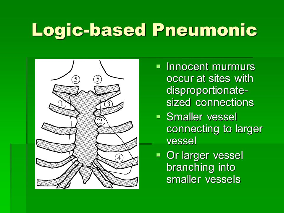 Logic-based Pneumonic