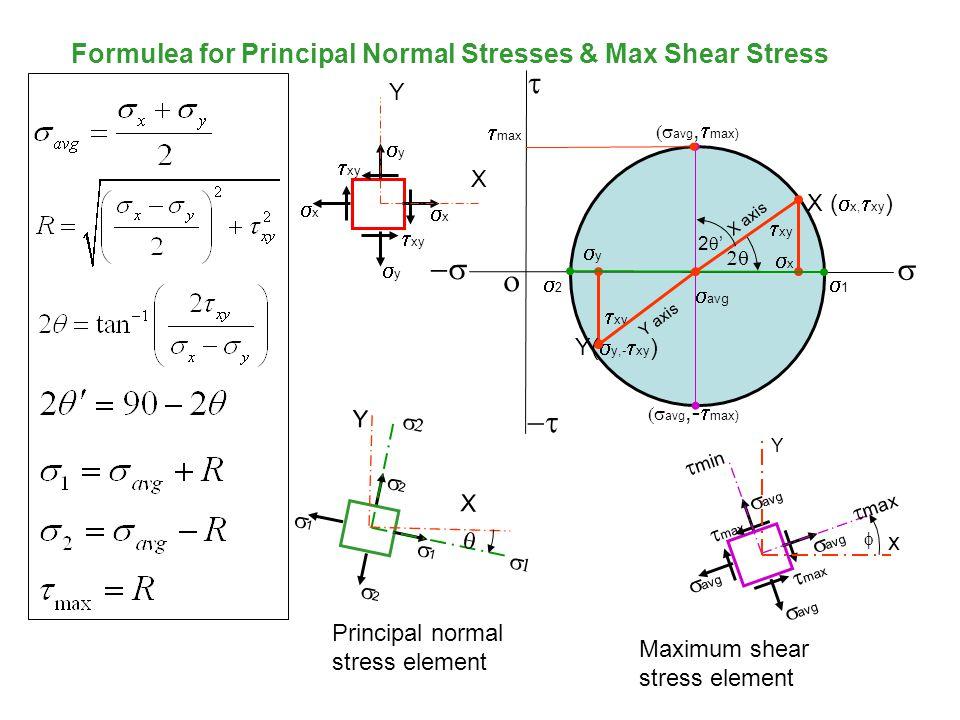 t -s s o -t Formulea for Principal Normal Stresses & Max Shear Stress