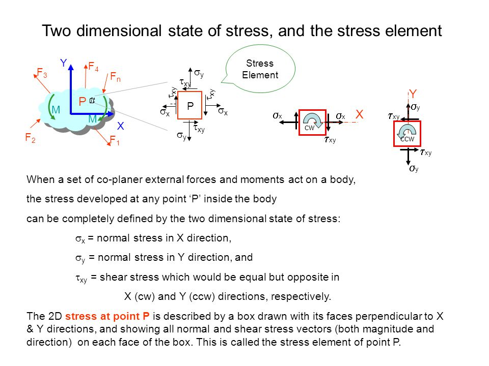 Two dimensional state of stress, and the stress element