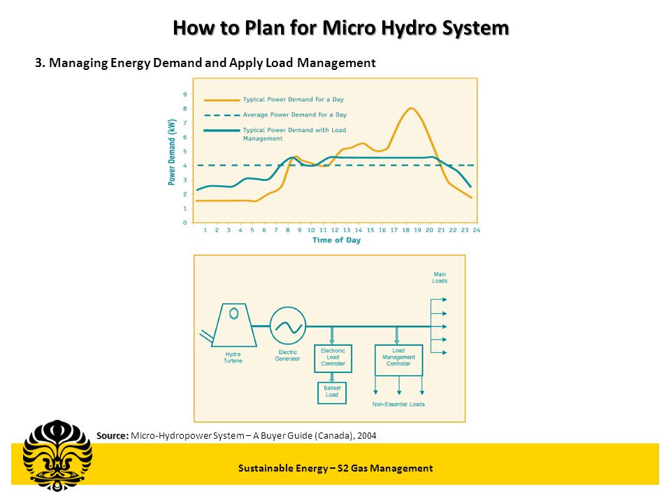 How to Plan for Micro Hydro System