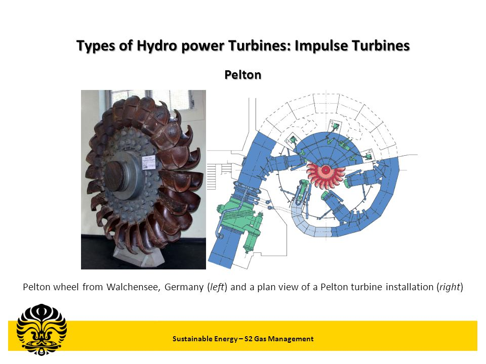 Types of Hydro power Turbines: Impulse Turbines
