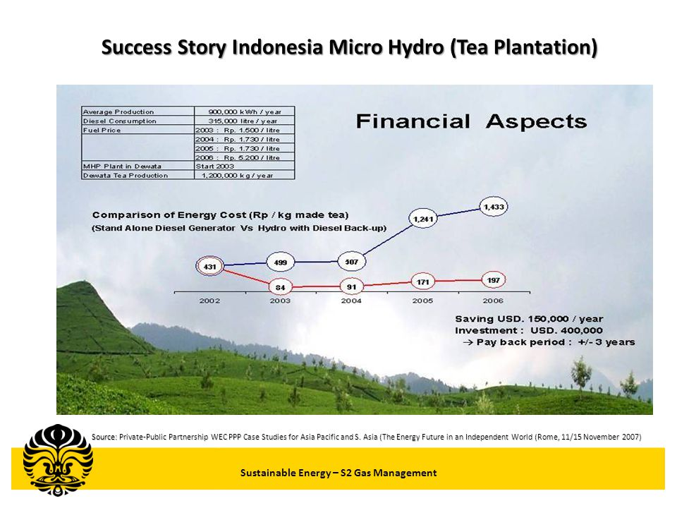 Success Story Indonesia Micro Hydro (Tea Plantation)