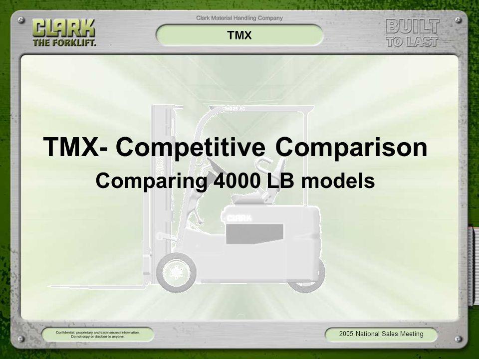 TMX- Competitive Comparison