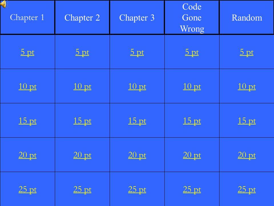 Chapter 1 Chapter 2 Chapter 3 Code Gone Wrong Random 5 pt 5 pt 5 pt