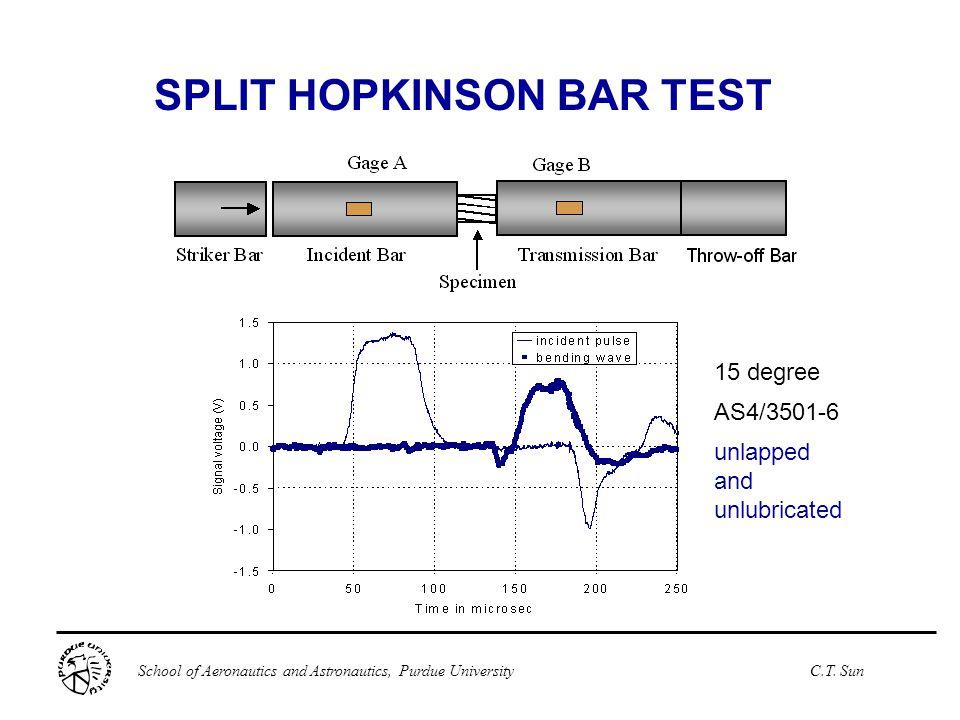 SPLIT HOPKINSON BAR TEST