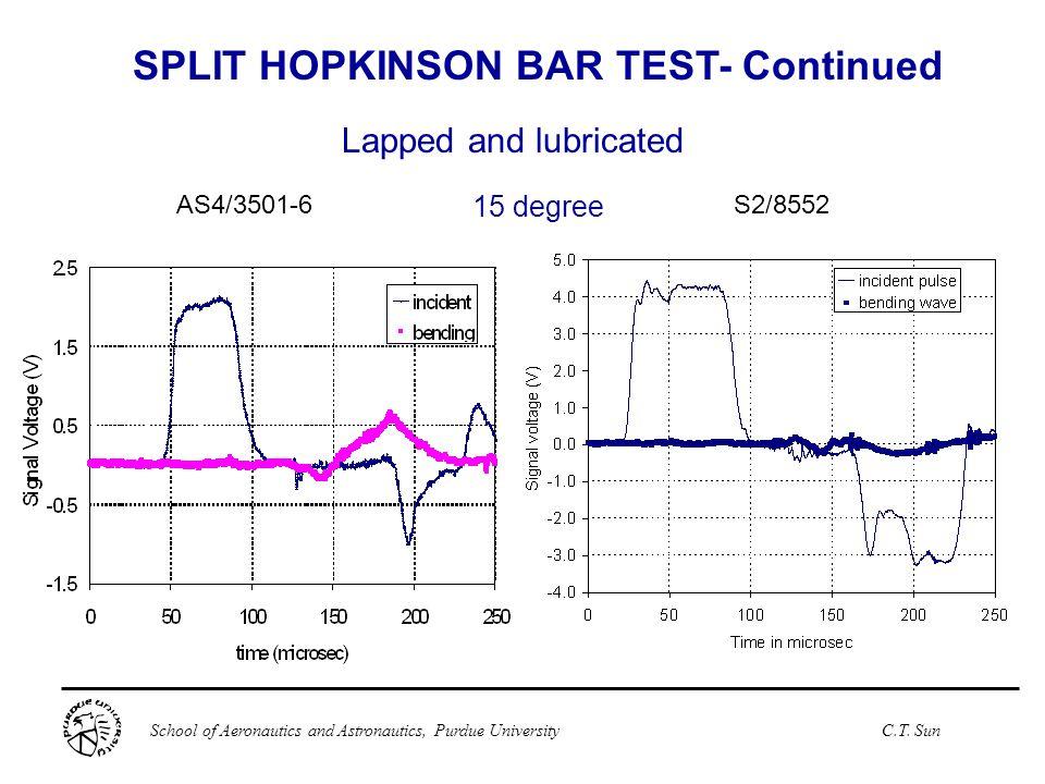 SPLIT HOPKINSON BAR TEST- Continued