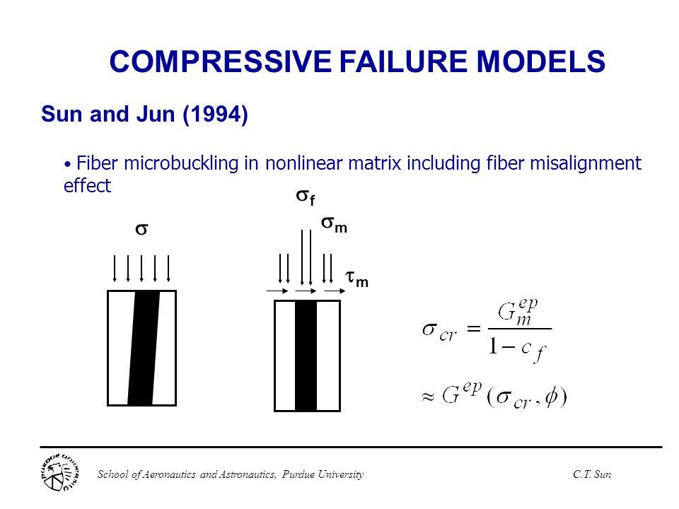 COMPRESSIVE FAILURE MODELS
