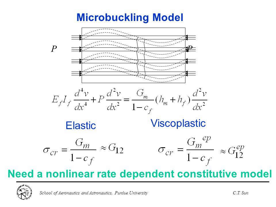 Need a nonlinear rate dependent constitutive model