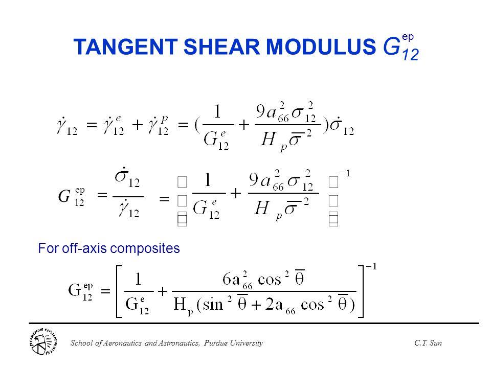 G12 TANGENT SHEAR MODULUS û ë ú ù ê é = G For off-axis composites ep -