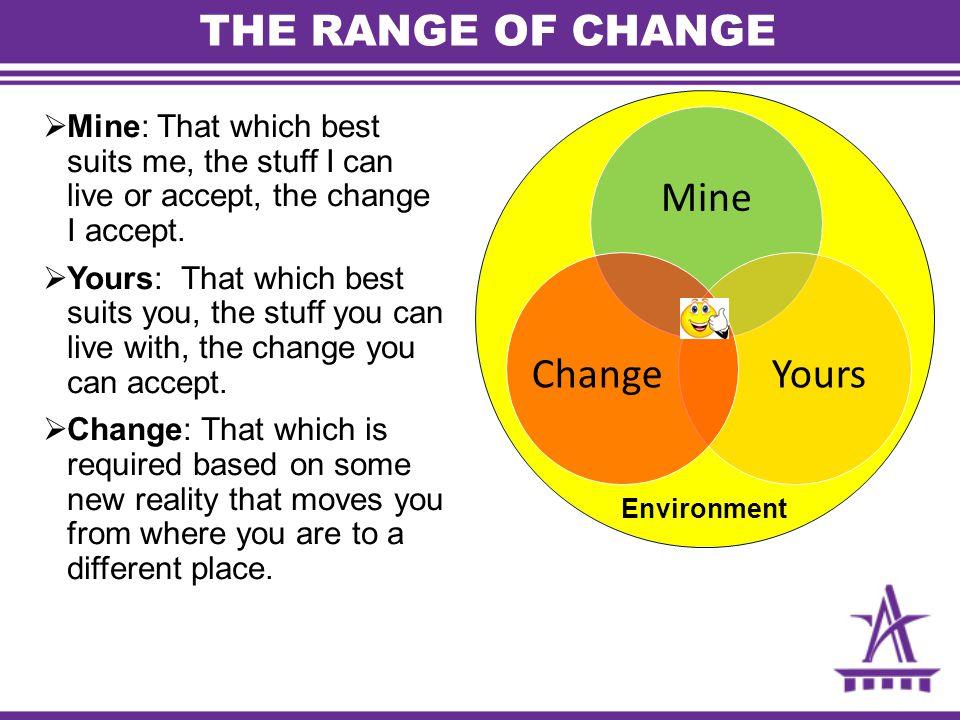 THE RANGE OF CHANGE Mine Yours Change