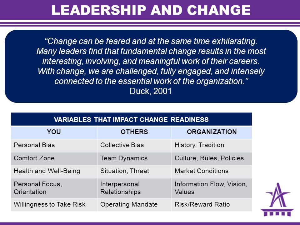 VARIABLES THAT IMPACT CHANGE READINESS