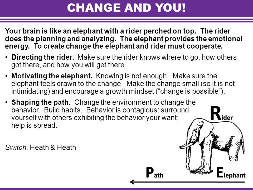 CHANGE AND YOU!