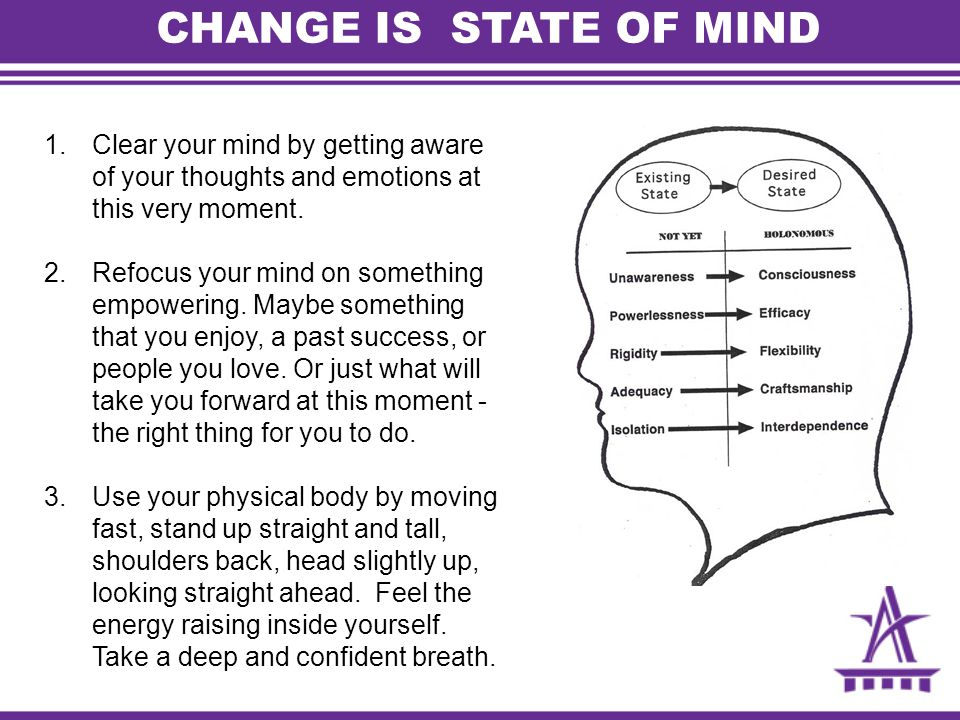 CHANGE IS STATE OF MIND Clear your mind by getting aware of your thoughts and emotions at this very moment.