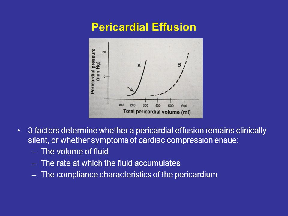 Pericardial Effusion 3 factors determine whether a pericardial effusion remains clinically silent, or whether symptoms of cardiac compression ensue: