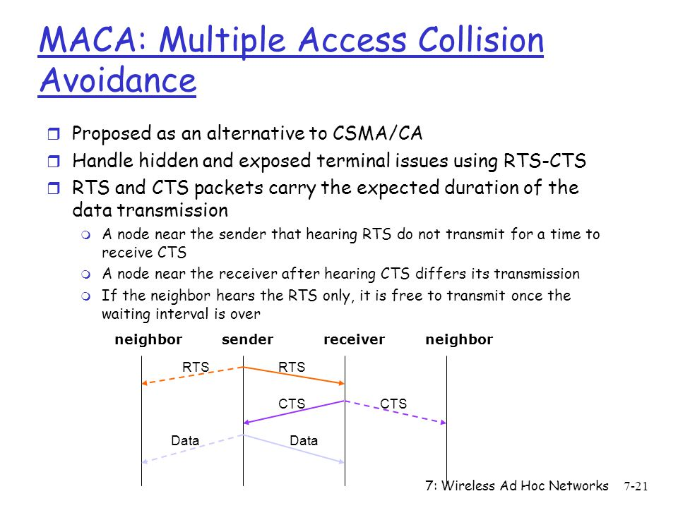MACA: Multiple Access Collision Avoidance