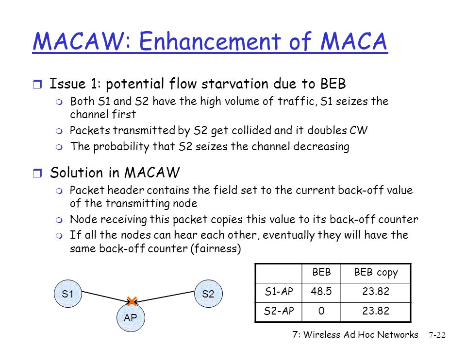 MACAW: Enhancement of MACA
