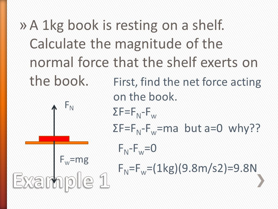 A 1kg book is resting on a shelf