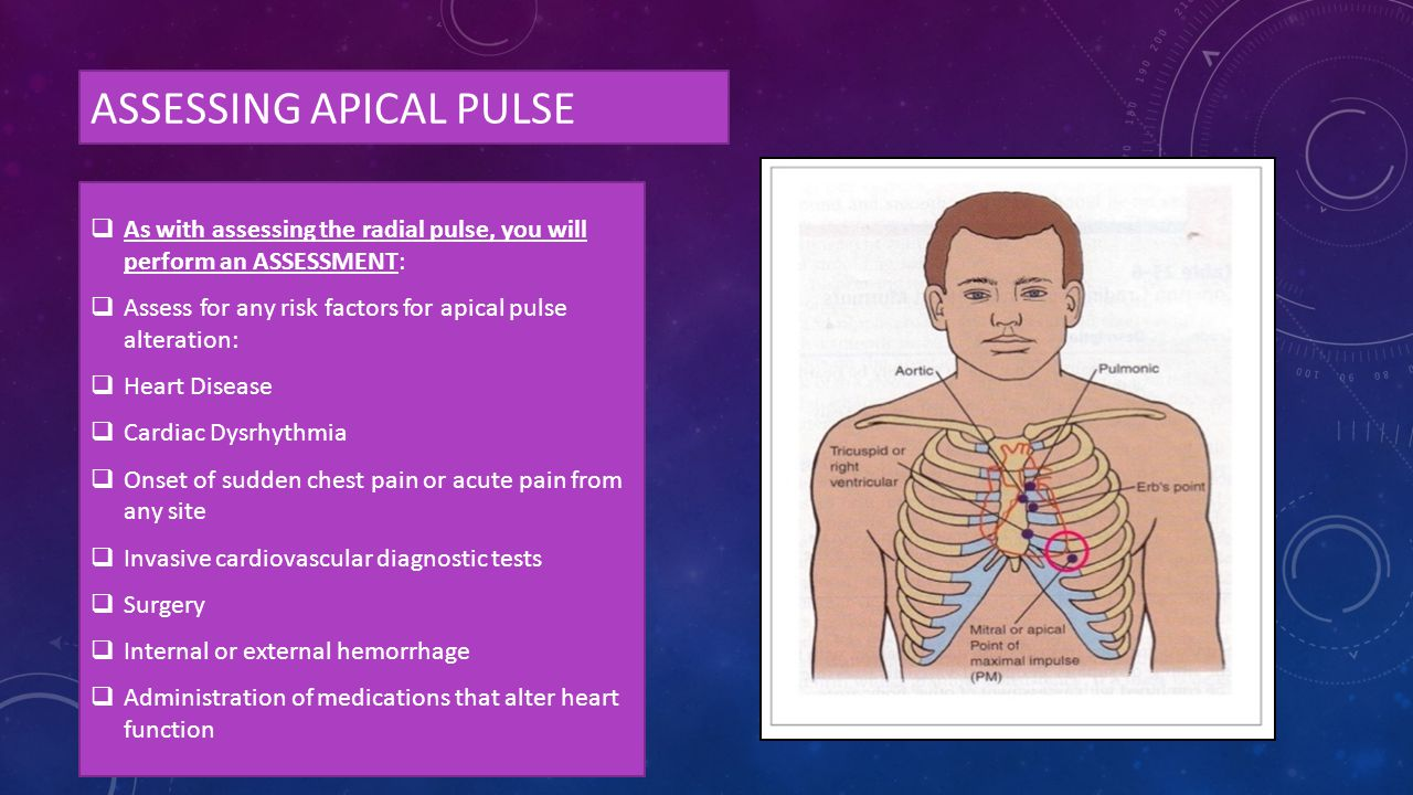 How to Take a Pulse | Taking a Pulse Clinical Nursing Skills