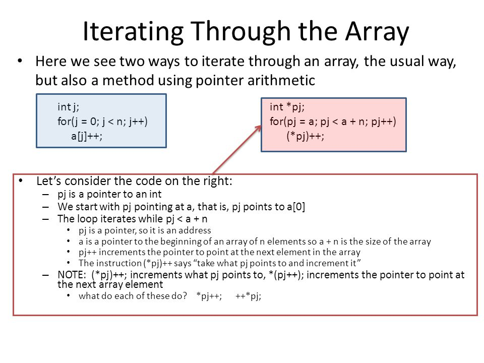 Iterating Through the Array