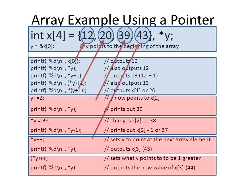Array Example Using a Pointer