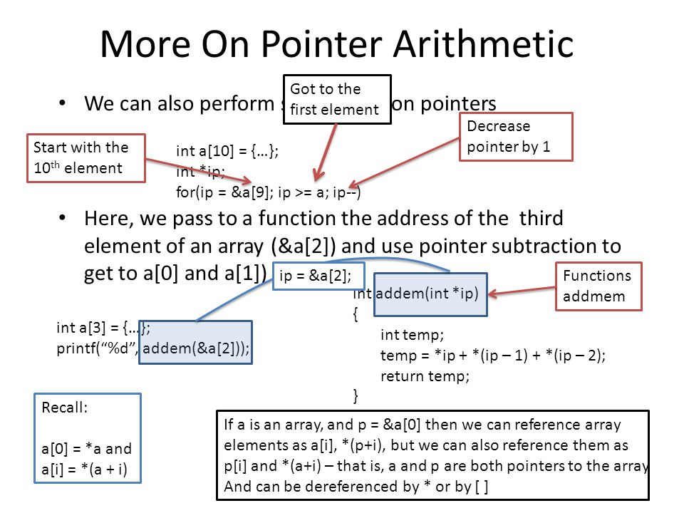 More On Pointer Arithmetic